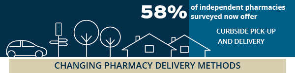 Digital_Changing_Pharmacy_Delivery_Methods_5-19-20